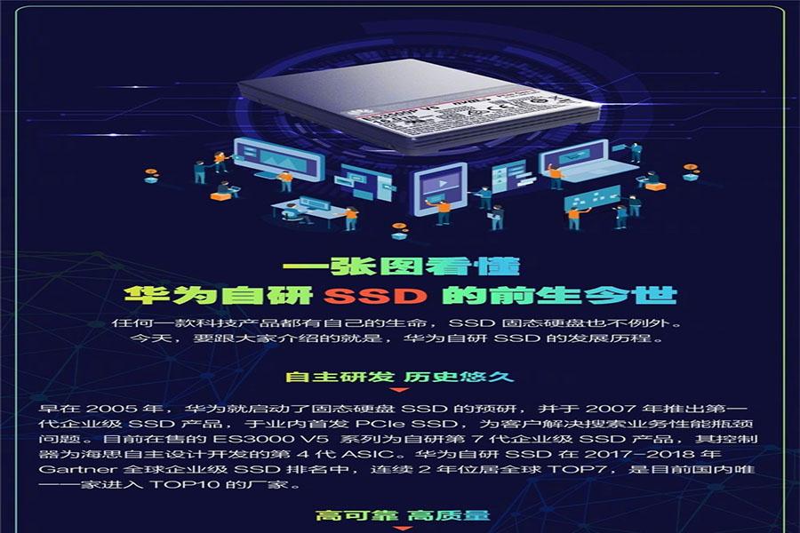 华为自研SSD的前生今世-七界传说丨关注分享网络、硬件、维护、游戏、主题、虚拟化、软件分享!